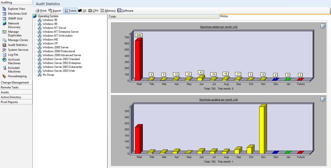 Desktop Auditor | Products | Latitude Software